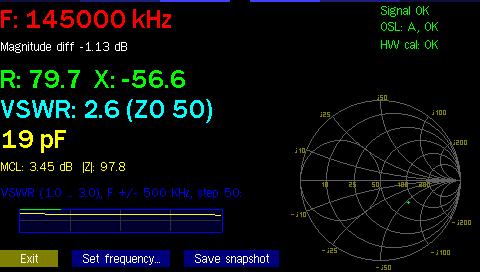 EU1KY Antenna Analyzer 5 | 測定 | Digital communications in amateur